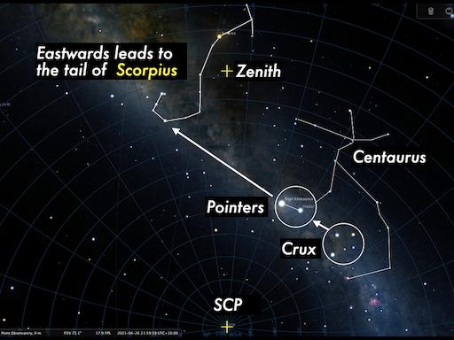 astro UK Image1